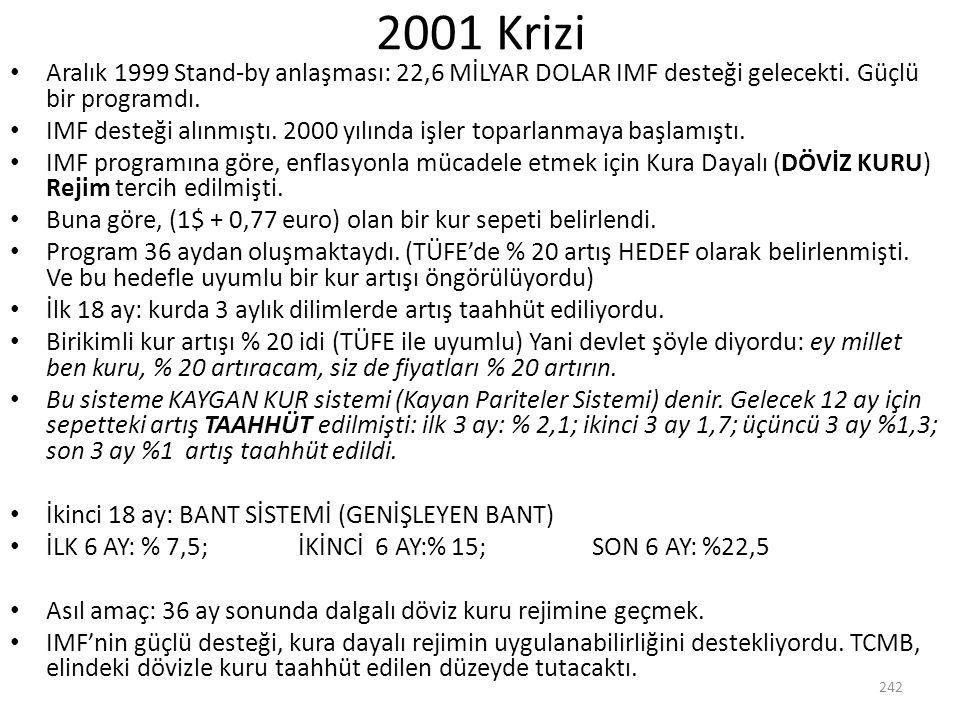 2001 Krizi Aralık 1999 Stand-by anlaşması: 22,6 MİLYAR DOLAR IMF desteği gelecekti. Güçlü bir programdı.