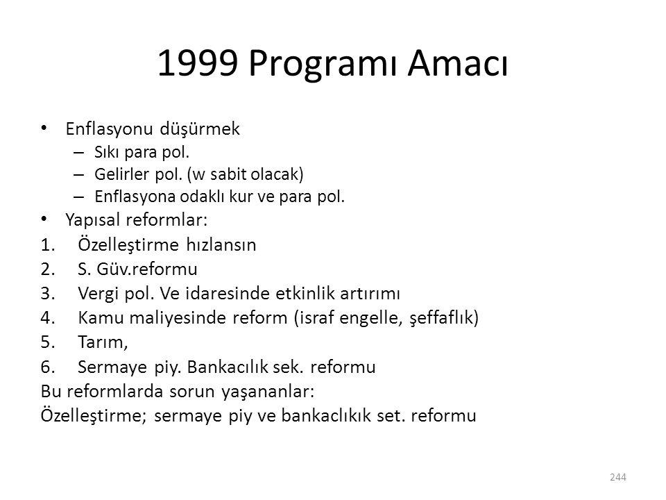 1999 Programı Amacı Enflasyonu düşürmek Yapısal reformlar: