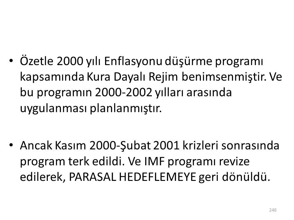 Özetle 2000 yılı Enflasyonu düşürme programı kapsamında Kura Dayalı Rejim benimsenmiştir. Ve bu programın 2000-2002 yılları arasında uygulanması planlanmıştır.