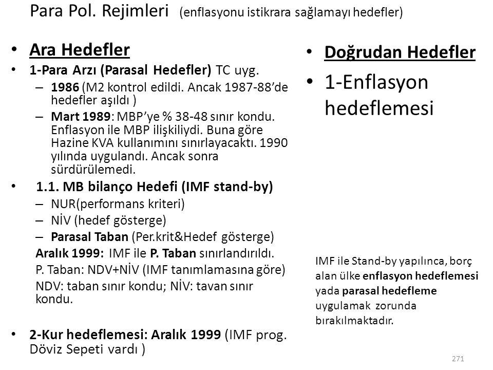 Para Pol. Rejimleri (enflasyonu istikrara sağlamayı hedefler)