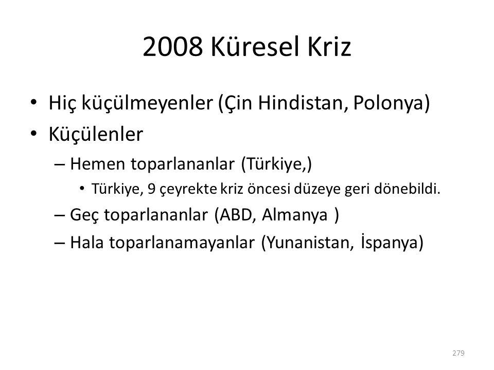 2008 Küresel Kriz Hiç küçülmeyenler (Çin Hindistan, Polonya)