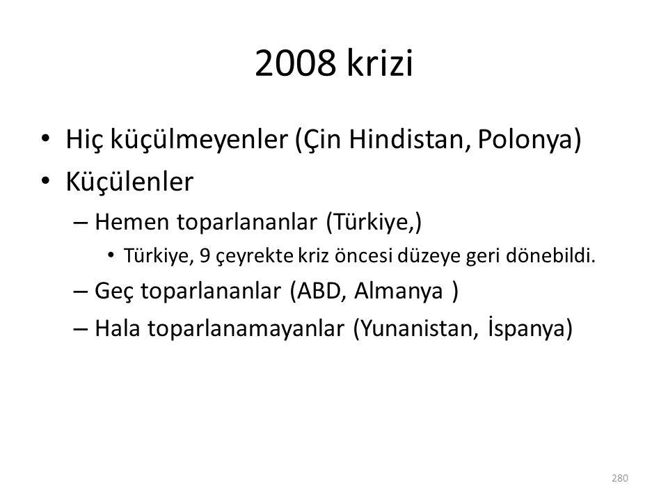 2008 krizi Hiç küçülmeyenler (Çin Hindistan, Polonya) Küçülenler