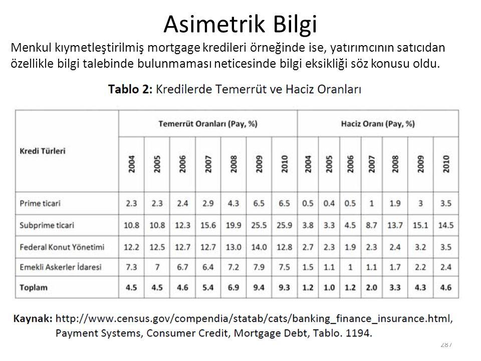 Asimetrik Bilgi