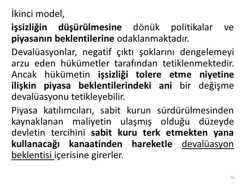 İkinci model, işsizliğin düşürülmesine dönük politikalar ve piyasanın beklentilerine odaklanmaktadır.