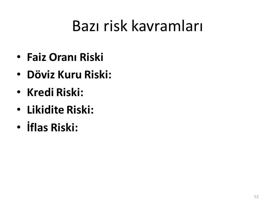 Bazı risk kavramları Faiz Oranı Riski Döviz Kuru Riski: Kredi Riski: