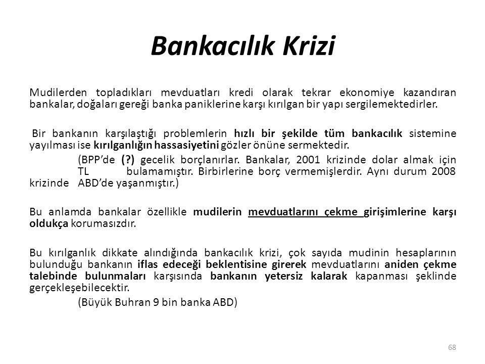 Bankacılık Krizi