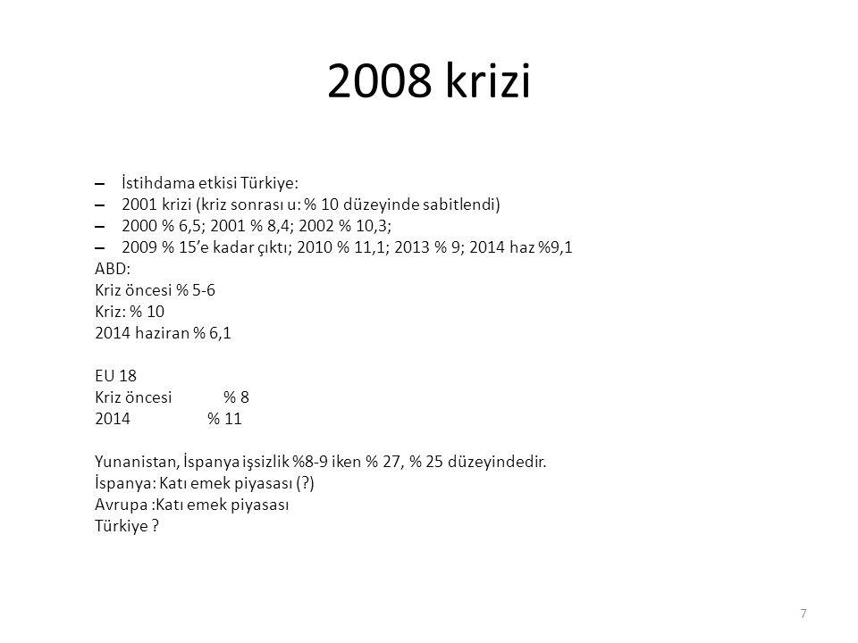 2008 krizi İstihdama etkisi Türkiye: