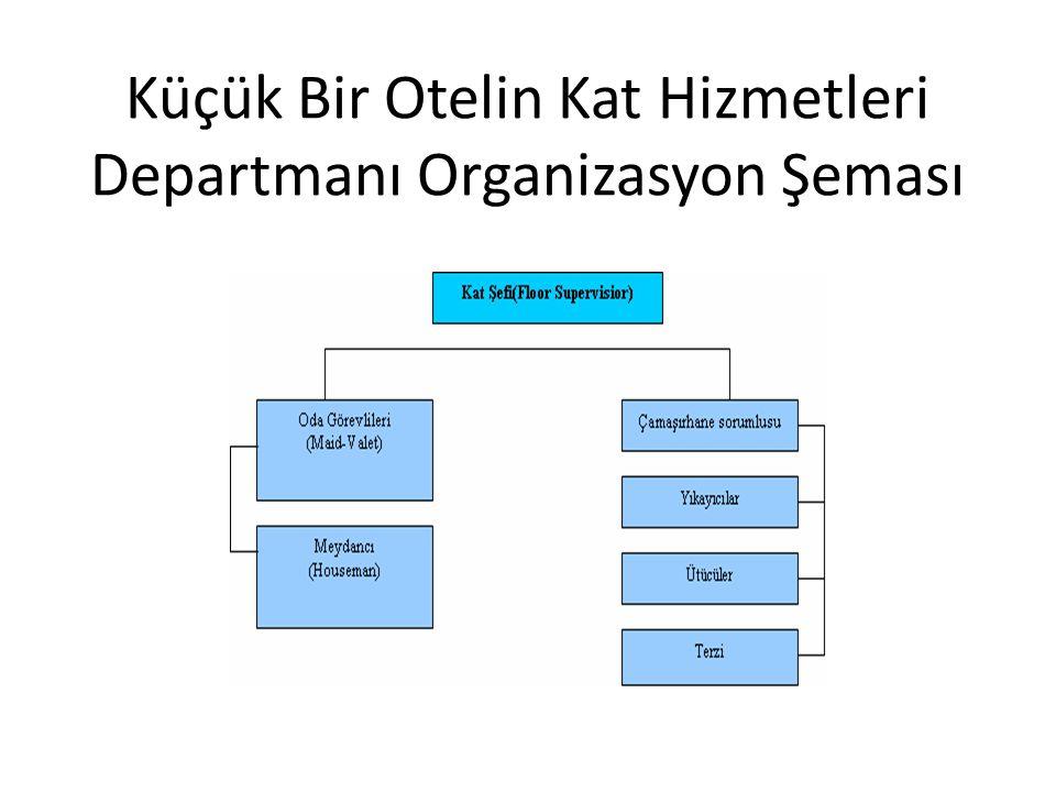 Küçük Bir Otelin Kat Hizmetleri Departmanı Organizasyon Şeması