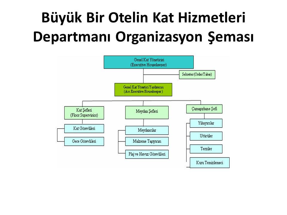 Büyük Bir Otelin Kat Hizmetleri Departmanı Organizasyon Şeması