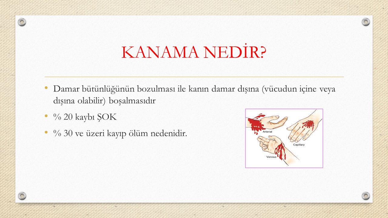 KANAMA NEDİR Damar bütünlüğünün bozulması ile kanın damar dışına (vücudun içine veya dışına olabilir) boşalmasıdır.