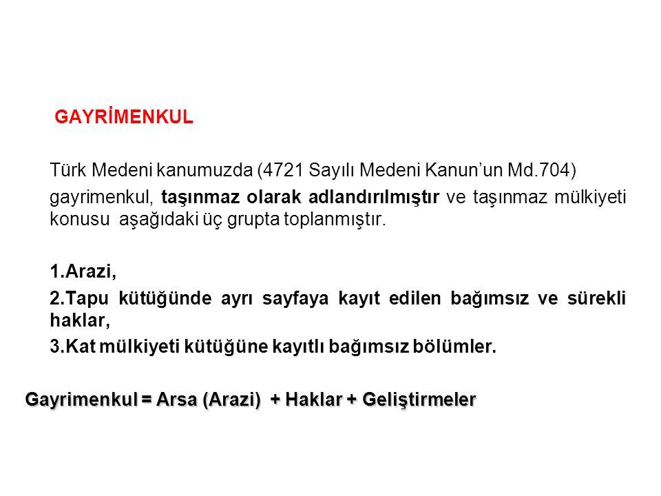 GAYRİMENKUL Türk Medeni kanumuzda (4721 Sayılı Medeni Kanun'un Md