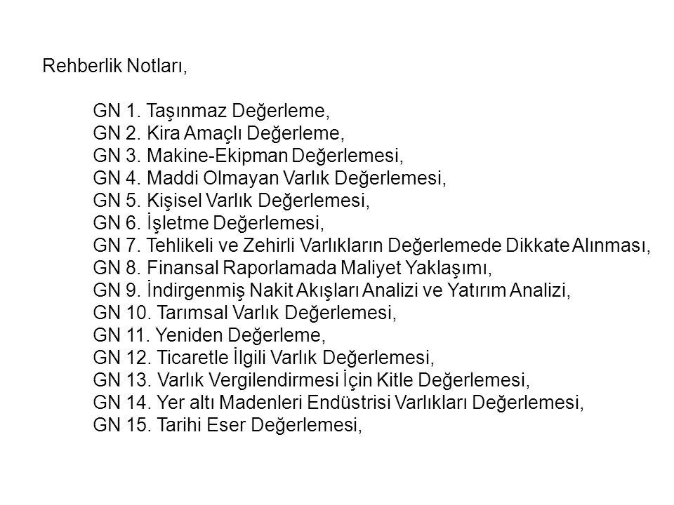 Rehberlik Notları, GN 1. Taşınmaz Değerleme, GN 2. Kira Amaçlı Değerleme, GN 3. Makine-Ekipman Değerlemesi,