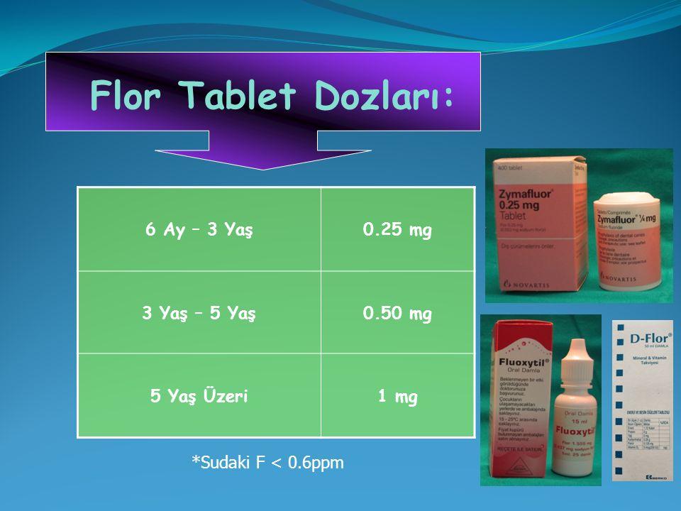 Flor Tablet Dozları: 6 Ay – 3 Yaş 0.25 mg 3 Yaş – 5 Yaş 0.50 mg