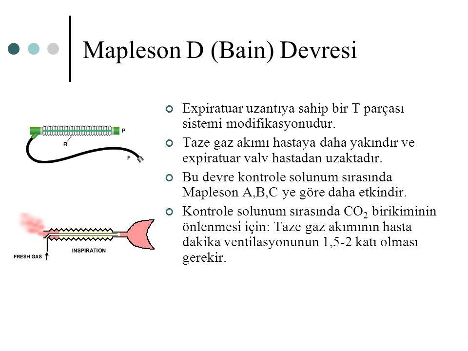 Mapleson D (Bain) Devresi