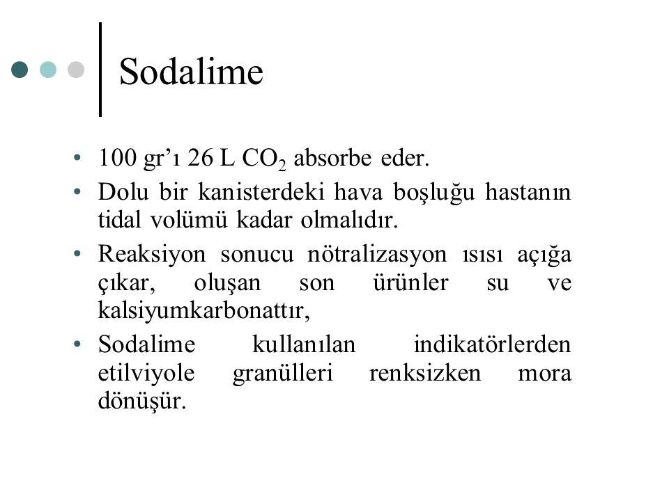 Sodalime 100 gr'ı 26 L CO2 absorbe eder.