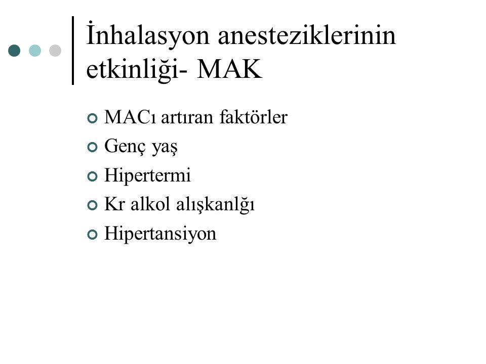 İnhalasyon anesteziklerinin etkinliği- MAK
