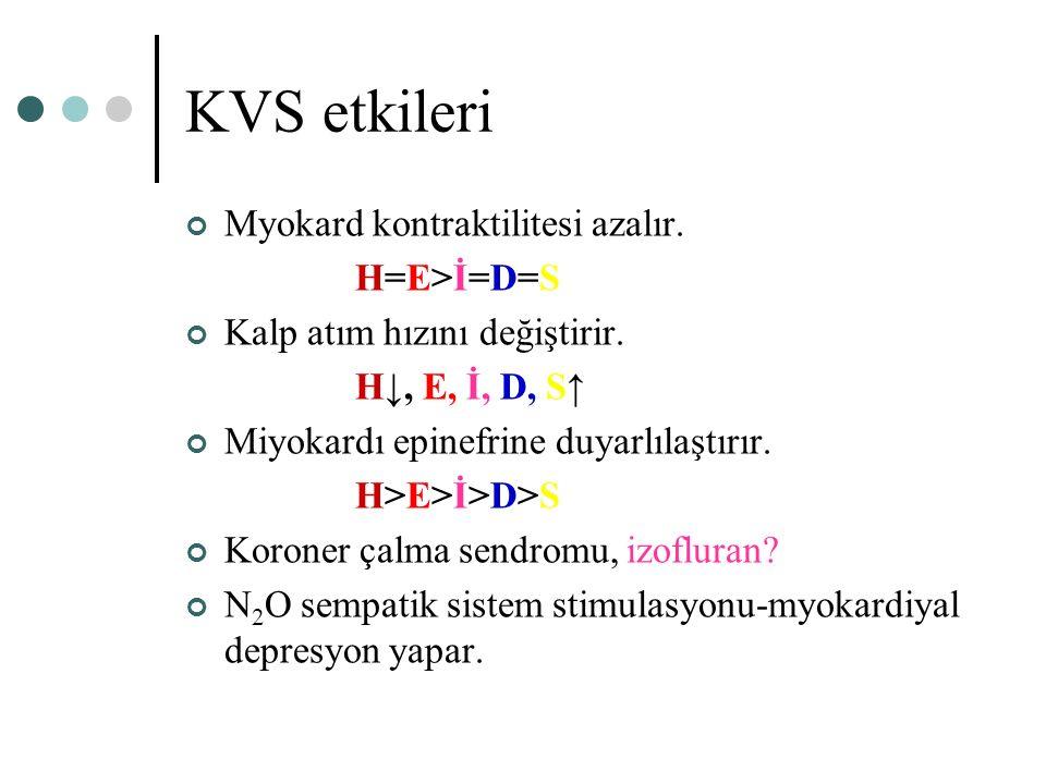 KVS etkileri Myokard kontraktilitesi azalır. H=E>İ=D=S