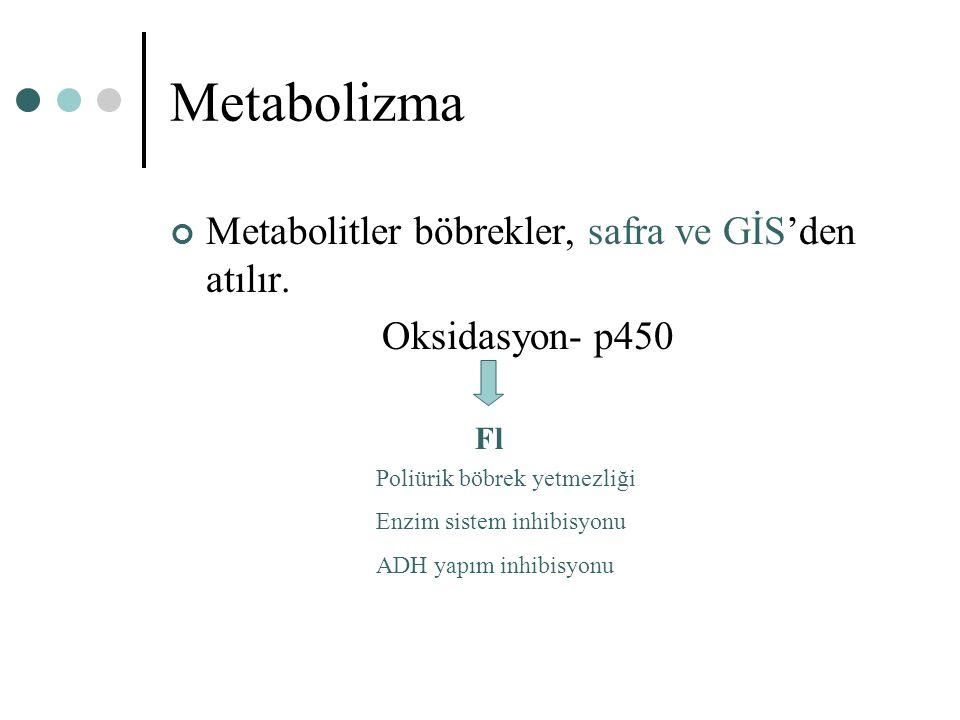 Metabolizma Metabolitler böbrekler, safra ve GİS'den atılır.