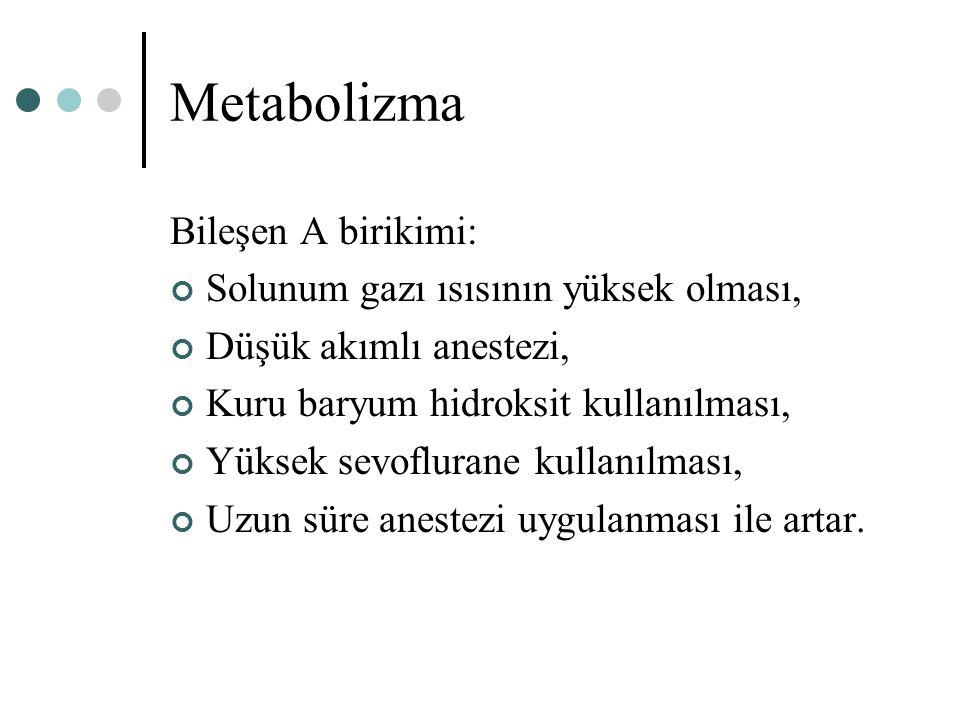 Metabolizma Bileşen A birikimi: Solunum gazı ısısının yüksek olması,