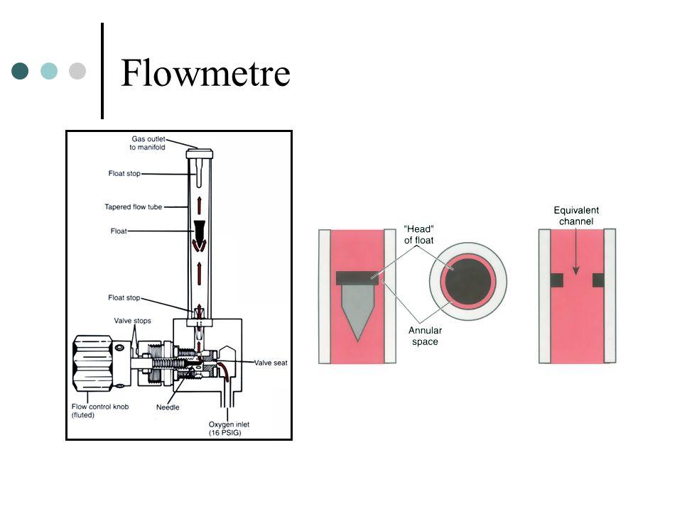 Flowmetre