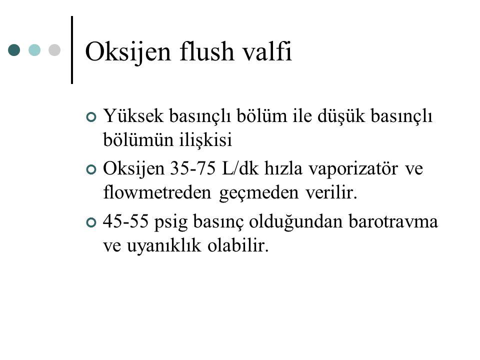 Oksijen flush valfi Yüksek basınçlı bölüm ile düşük basınçlı bölümün ilişkisi.