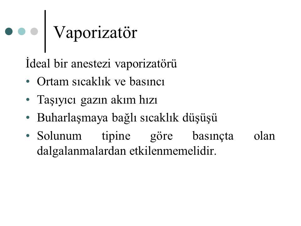 Vaporizatör İdeal bir anestezi vaporizatörü Ortam sıcaklık ve basıncı