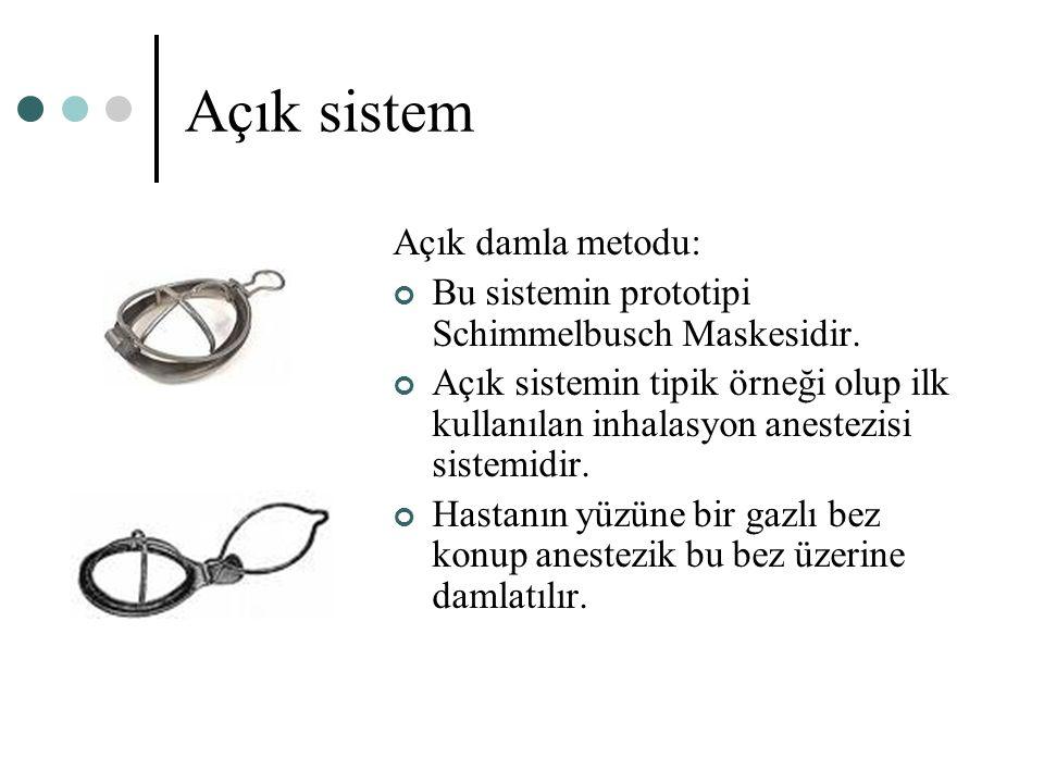 Açık sistem Açık damla metodu: