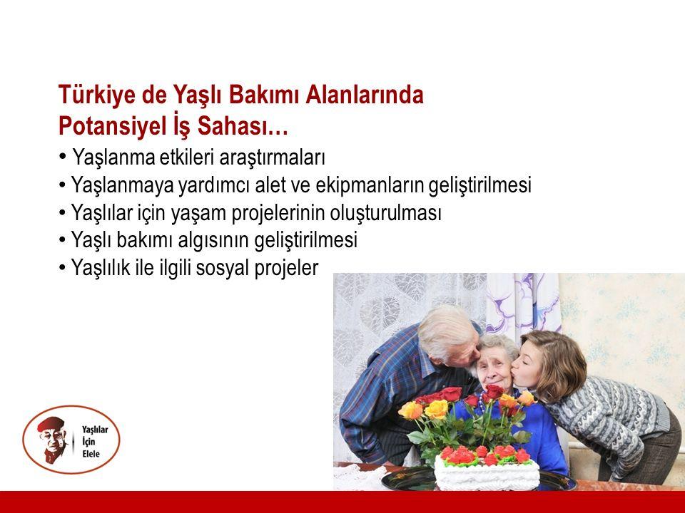 Türkiye de Yaşlı Bakımı Alanlarında Potansiyel İş Sahası…