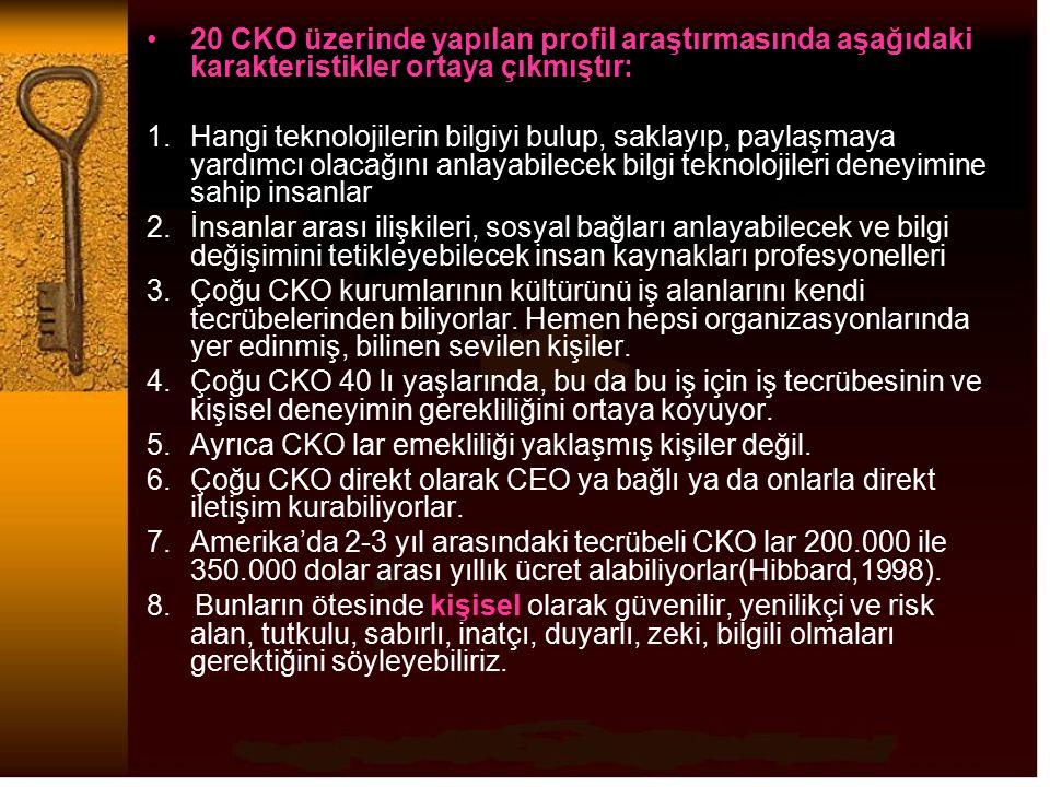 20 CKO üzerinde yapılan profil araştırmasında aşağıdaki karakteristikler ortaya çıkmıştır: