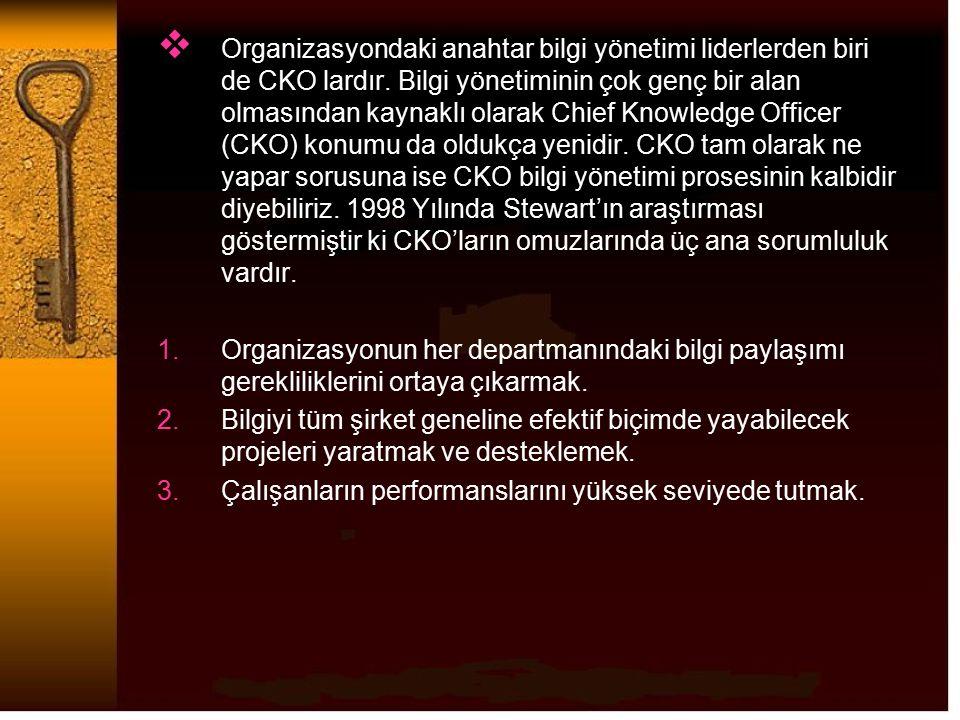 Organizasyondaki anahtar bilgi yönetimi liderlerden biri de CKO lardır