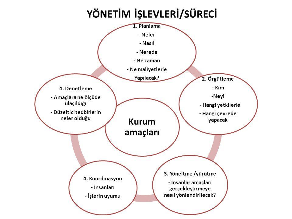 YÖNETİM İŞLEVLERİ/SÜRECİ