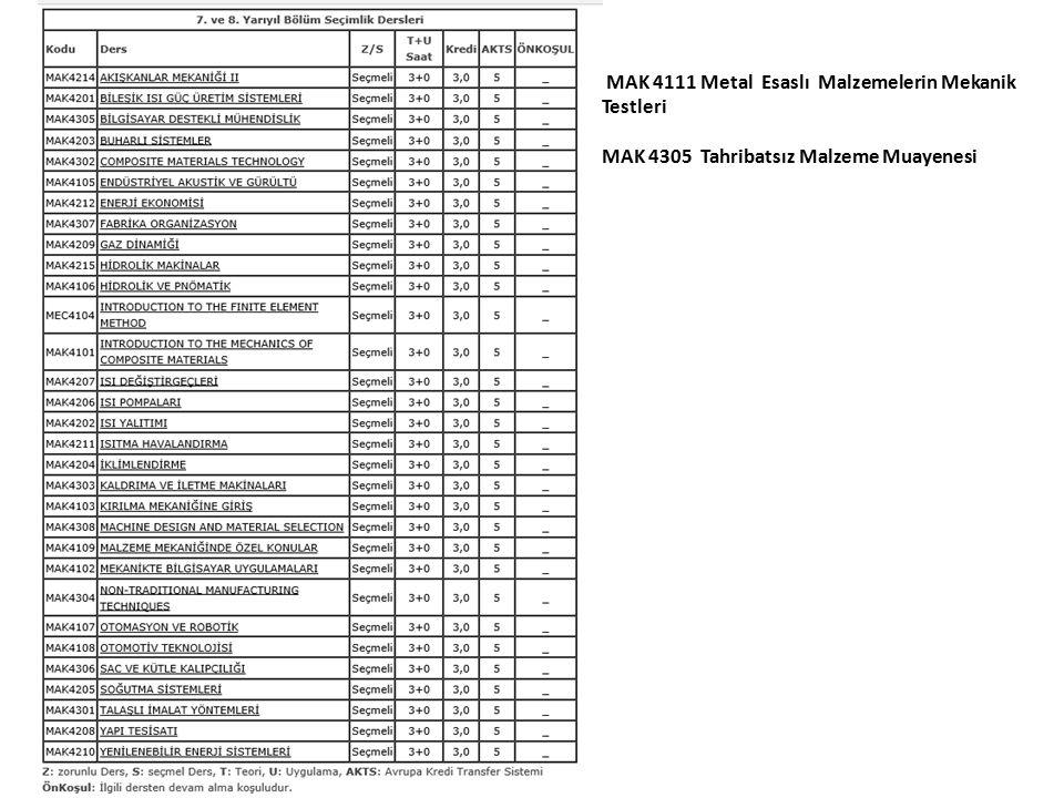MAK 4111 Metal Esaslı Malzemelerin Mekanik Testleri
