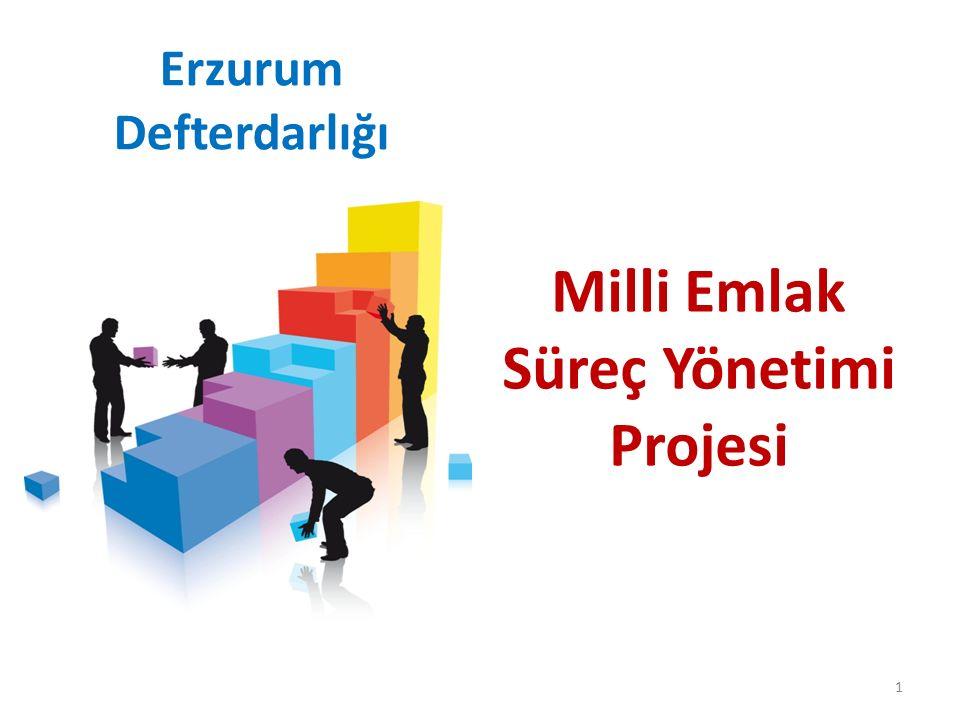 Erzurum Defterdarlığı