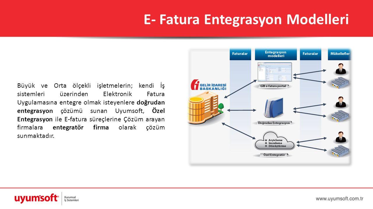 E- Fatura Entegrasyon Modelleri
