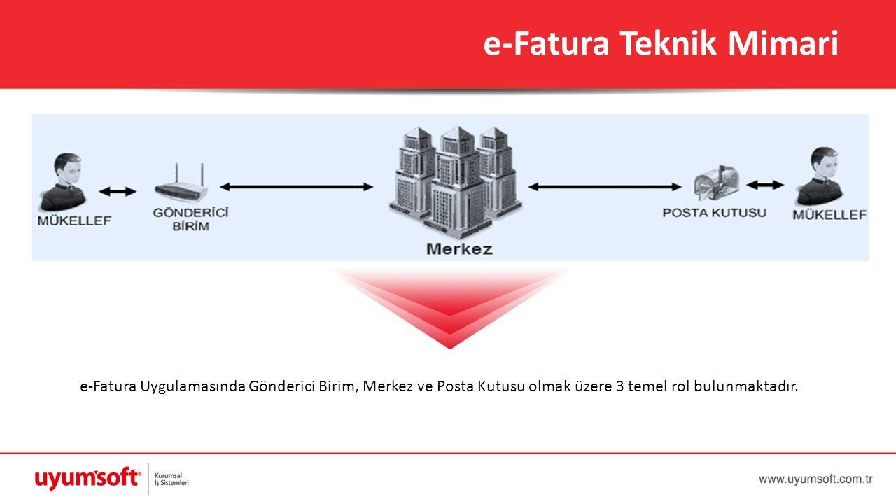 e-Fatura Teknik Mimari
