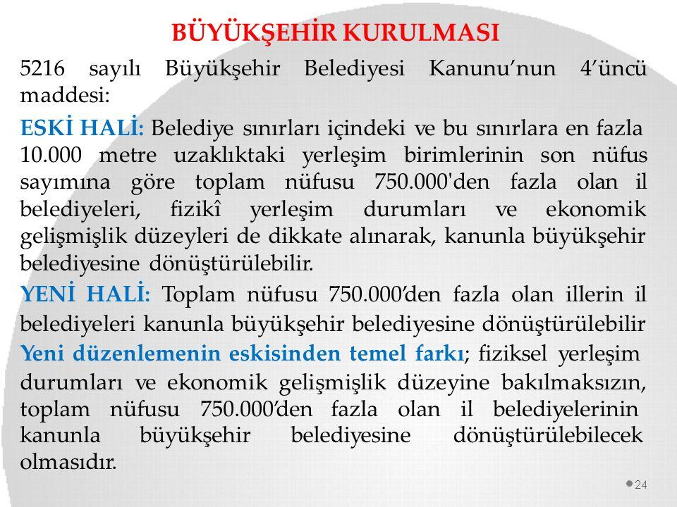 BÜYÜKŞEHİR KURULMASI 5216 sayılı Büyükşehir Belediyesi Kanunu'nun 4'üncü maddesi: