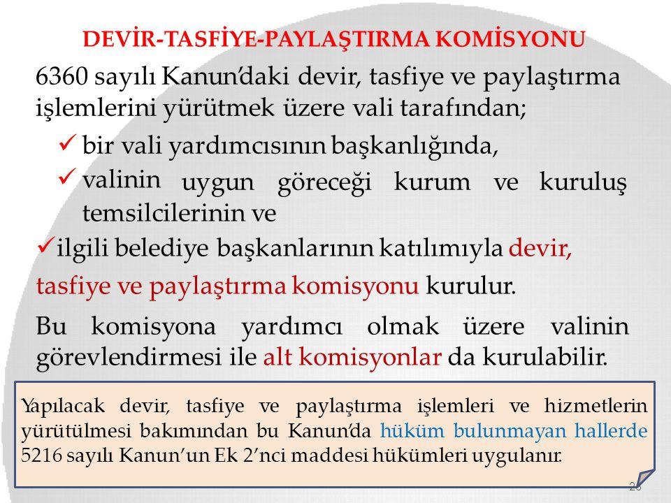 DEVİR-TASFİYE-PAYLAŞTIRMA KOMİSYONU