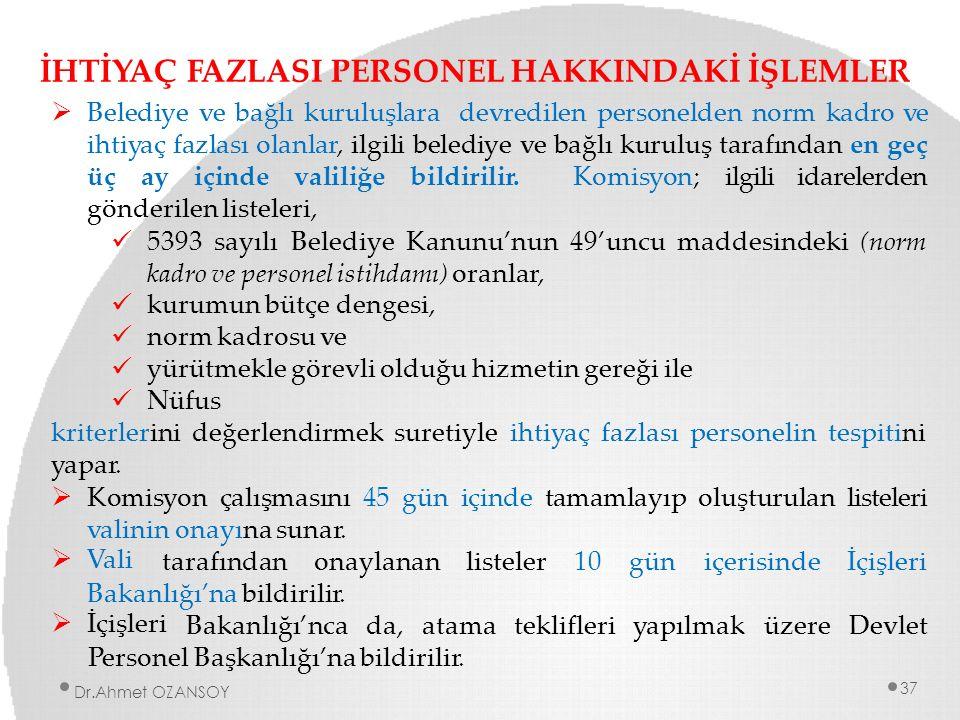 İHTİYAÇ FAZLASI PERSONEL HAKKINDAKİ İŞLEMLER