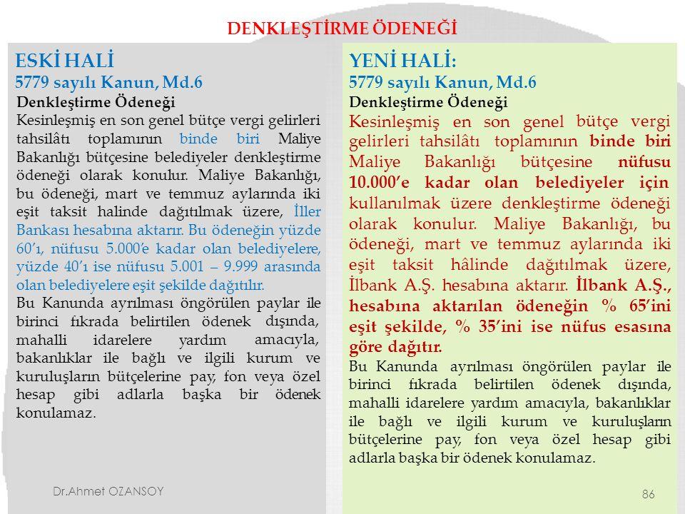ESKİ HALİ YENİ HALİ: DENKLEŞTİRME ÖDENEĞİ 5779 sayılı Kanun, Md.6