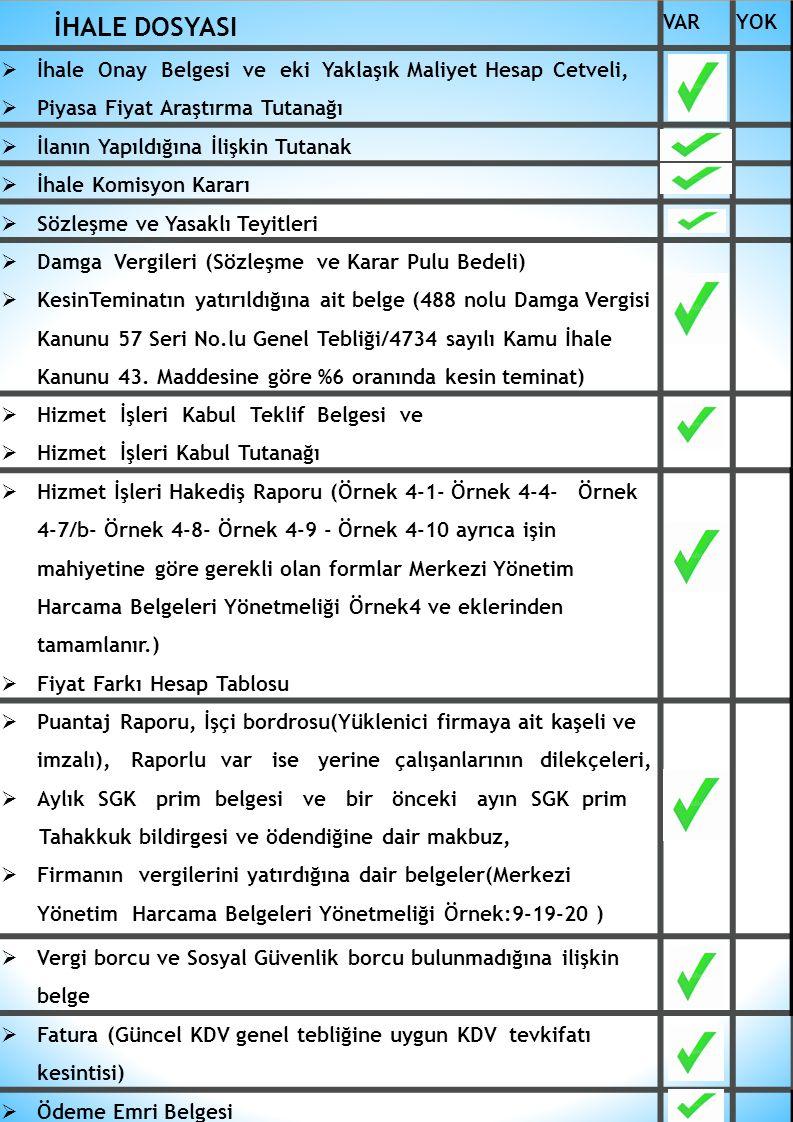 İHALE DOSYASI VAR. YOK. İhale Onay Belgesi ve eki Yaklaşık Maliyet Hesap Cetveli, Piyasa Fiyat Araştırma Tutanağı.