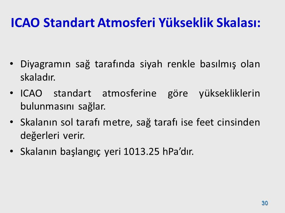 ICAO Standart Atmosferi Yükseklik Skalası: