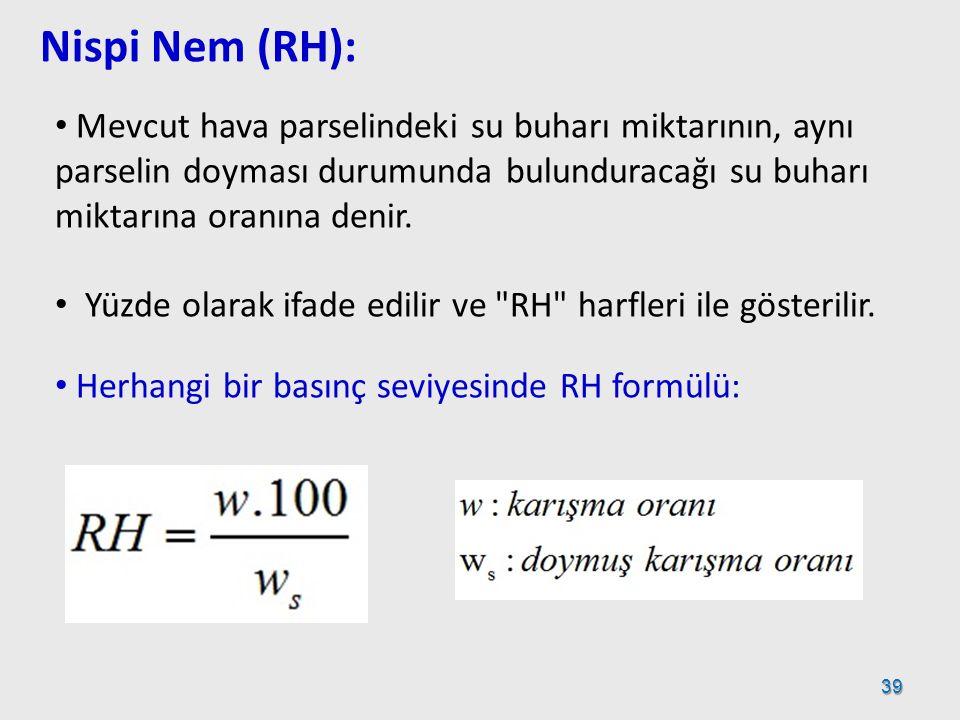 Nispi Nem (RH): Mevcut hava parselindeki su buharı miktarının, aynı parselin doyması durumunda bulunduracağı su buharı miktarına oranına denir.