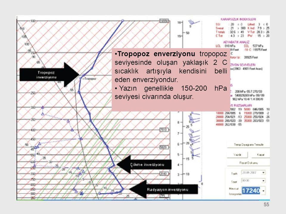Tropopoz enverziyonu tropopoz seviyesinde oluşan yaklaşık 2 C sıcaklık artışıyla kendisini belli eden enverziyondur.