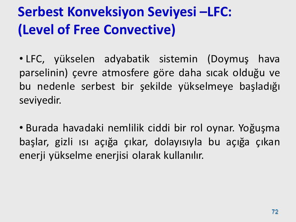Serbest Konveksiyon Seviyesi –LFC: (Level of Free Convective)