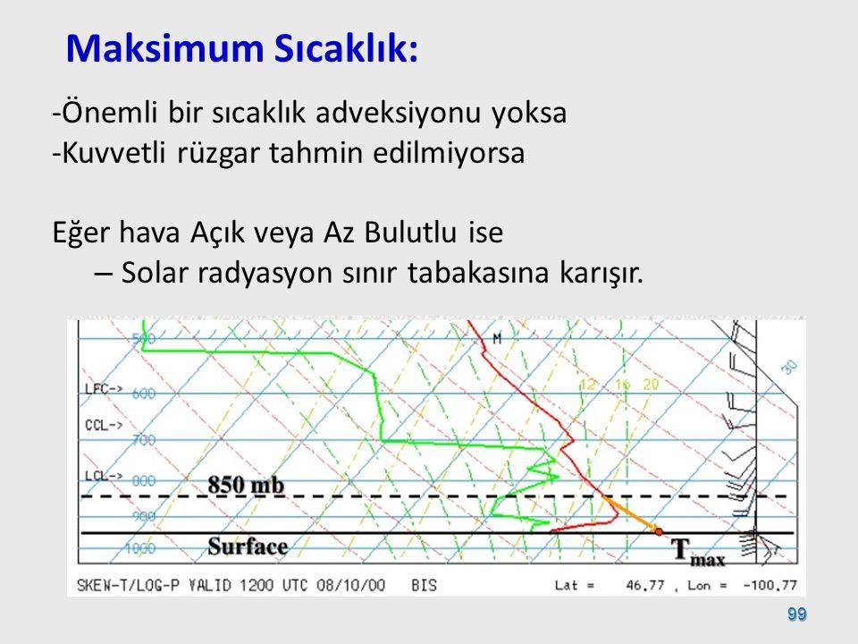 Maksimum Sıcaklık: -Önemli bir sıcaklık adveksiyonu yoksa