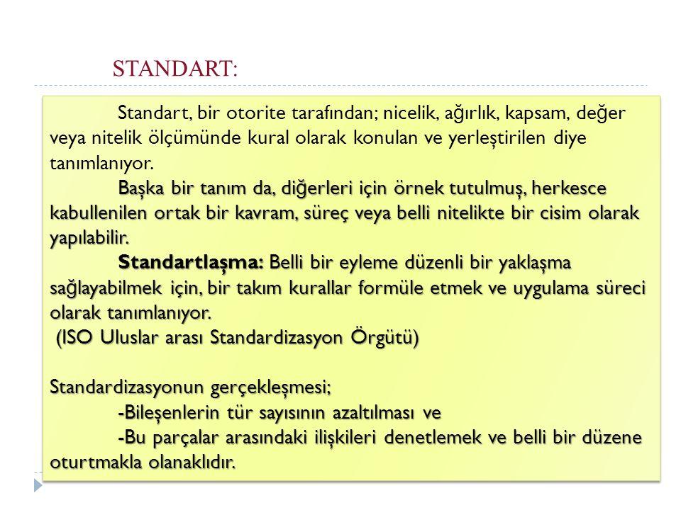 STANDART: