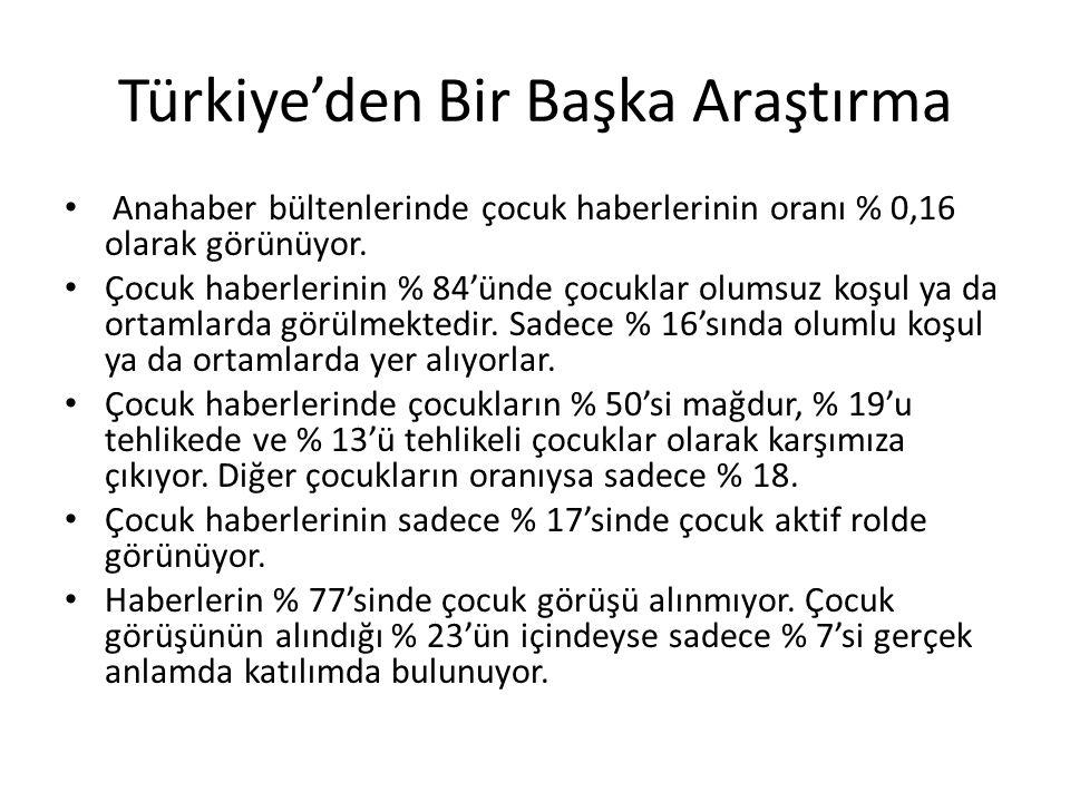 Türkiye'den Bir Başka Araştırma