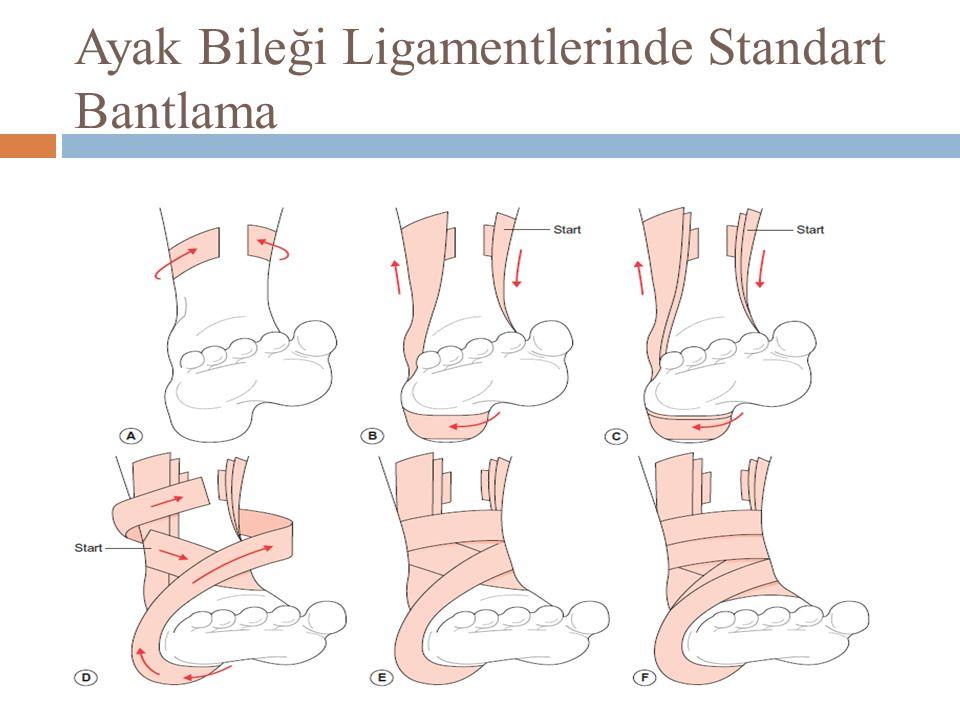 Ayak Bileği Ligamentlerinde Standart Bantlama