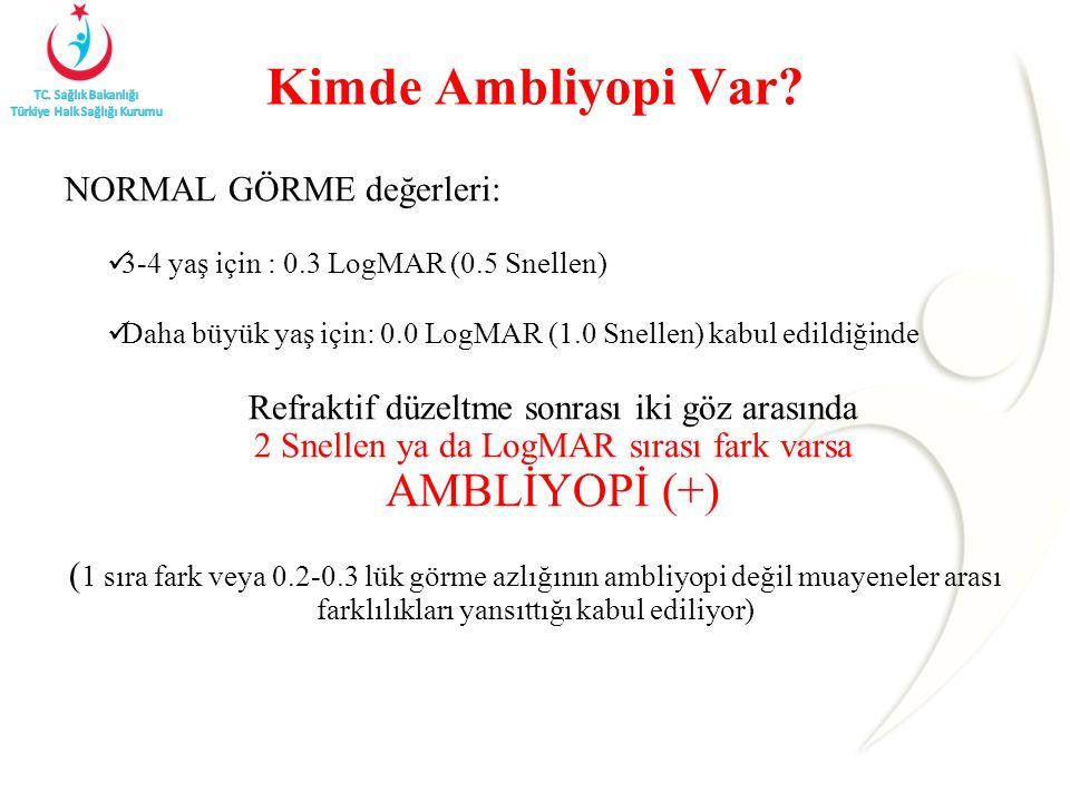 Kimde Ambliyopi Var NORMAL GÖRME değerleri: