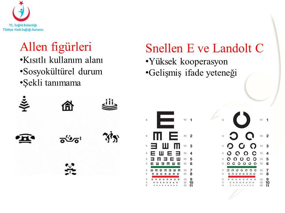 Snellen E ve Landolt C Allen figürleri Yüksek kooperasyon